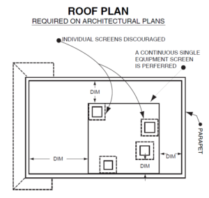 An example of an architectural roof plan for mechanical equipment screening